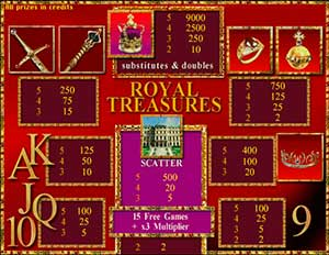 автомат royal treasures играть онлайн